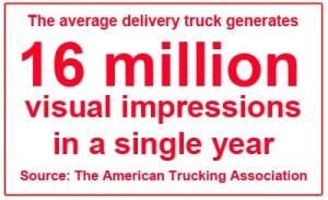 16-million-impressions